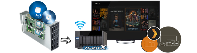 backup-blu-ray-dvd-to-nas-for-plex
