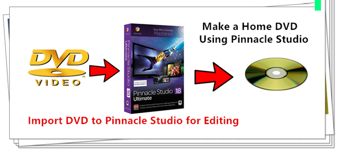 import-dvd-to-pinnacle-studio.jpg