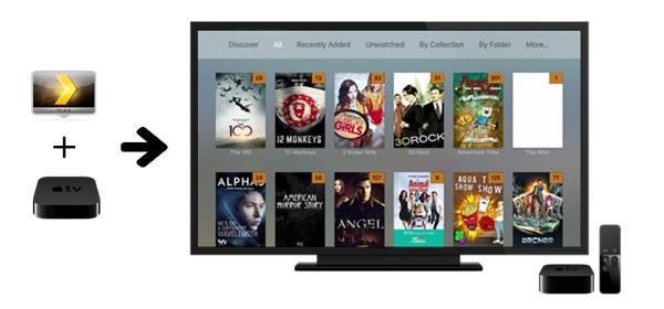 How to Install Plex on Apple TV 4